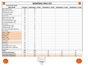 Basketball Drill List