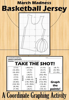 March Madness - Basketball Jersey - A Coordinate Graphing