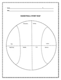 Graphic Organizer: Basketball Story Map
