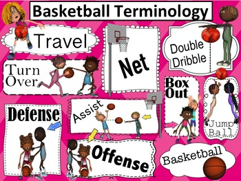 Basketball Terminology Poster: Basketball Vocabulary Terms: Free