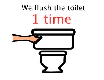 A Bathroom Reminder