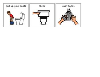 Bathroom Visual Schedule pg 2