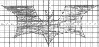Batman Coordinate Grid - 4 Quadrants