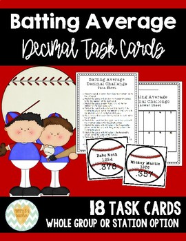 Ordering Decimals to Thousandths: Batting Averages Game/Activity