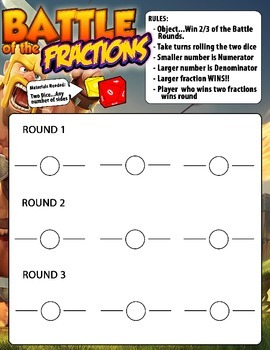 Battle of the Fractions