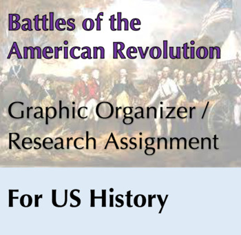 Battles of the American Revolution - Research Assignment ; Chart
