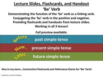 ESL: 'Be' Verb - Simple Tenses - Lecture Slides, Flashcard