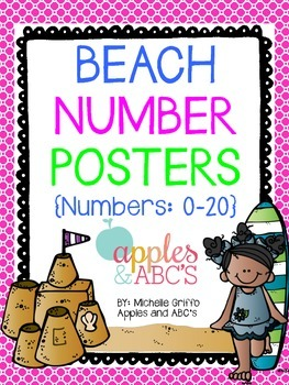 Beach Number Posters