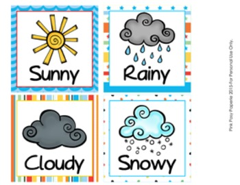 Beach Theme Weather Signs