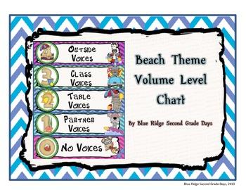 Beach Themed Voice Level Chart