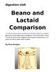 Beano and Lactaid Comparison Lab