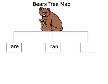 Bear Tree Map