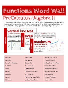 Beautiful Functions Word Wall - Algebra II or Precalculus