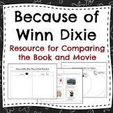 Because of Winn Dixie Compare/Contrast Movie and the Book