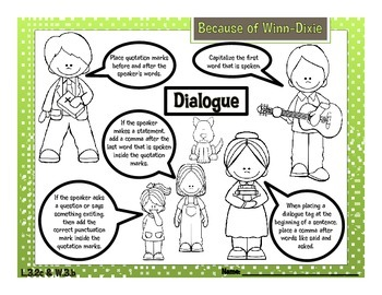 Because of Winn-Dixie Quotation Marks & Dialogue Poster