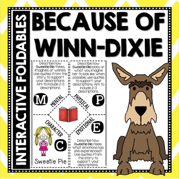 Because of Winn-Dixie: Reading and Writing Interactive Not