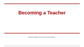 Becoming a Teacher PPT Education Professions