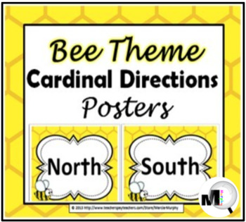 Bee Theme Cardinal Directions Posters