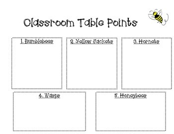 Bee Themed Table Points Chart