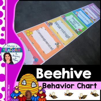 Beehive Classroom Decor Theme - Behavior Chart