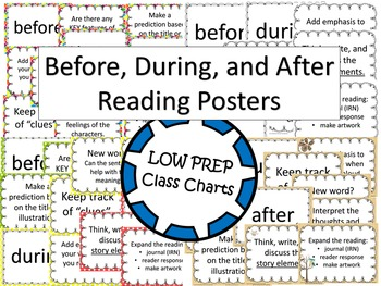 Before, During, & Reading Posters (NO PREP)