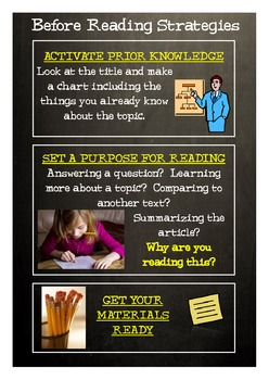 Before Reading Strategies (Poster)