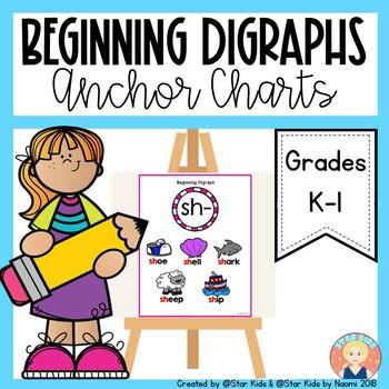 Beginning Diagraphs {Anchor Charts}
