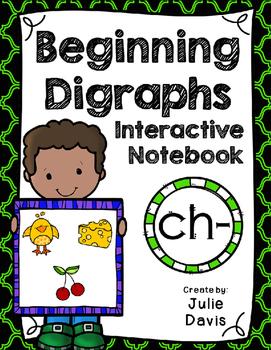 Beginning Digraph CH Interactive Notebook