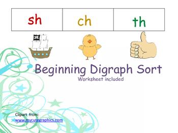 Beginning Digraph Sort