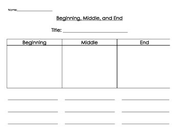 Beginning, Middle, End Chart