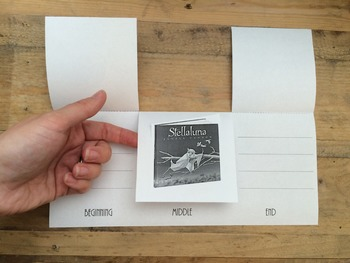 Beginning Middle End Structure: Blank Story Foldable Flip