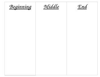Beginning, Middle, End sheet