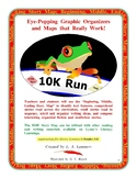 Beginning, Middle, Ending 3rd-4th 10K Run Story Map