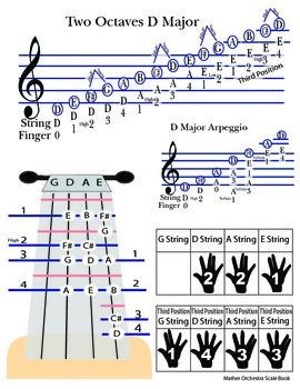 Beginning Violin Scale Book Sample