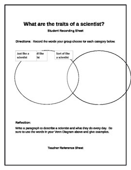 Beginning of Year - Traits of Scientists Lesson & Writing
