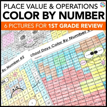 1st Grade Place Value Review | Starting 2nd Grade Back to