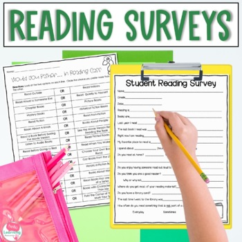 Reading Surveys for Students and Families- Get to know you