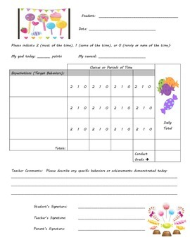 Behavior Chart - Candy Theme