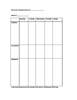 Behavior Chart Checklist