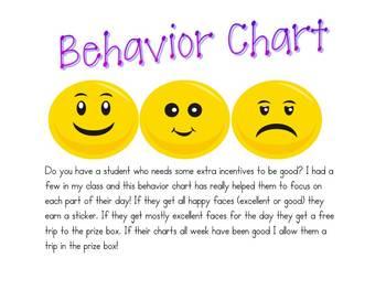 Individual Behavior Chart -Editable