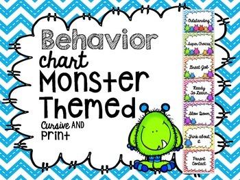 Behavior Chart {Monster Themed}