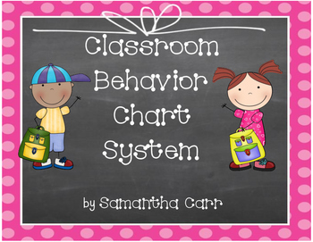 Behavior Chart Posters!