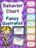 Quatrefoil Behavior Chart