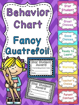 Quatrefoil Behavior Chart