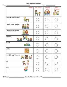 Behavior Chart for K Jones