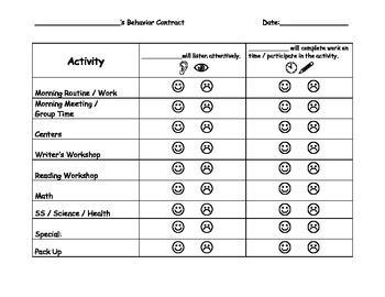 Behavior Chart for Listening and Following Directions