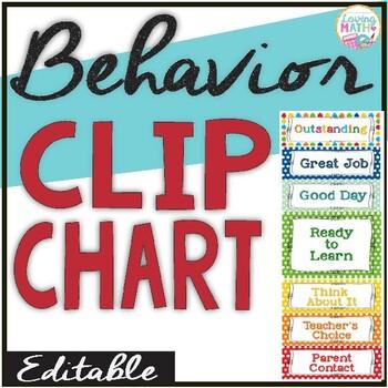Behavior Clip Chart EDITABLE