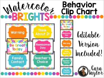 Behavior Clip Chart ~ Editable!