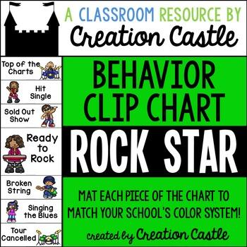 Rock Star Behavior Clip Chart