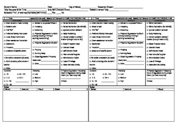 Behavior Data Sheet, ABC, (antecedent, behavior, consequen